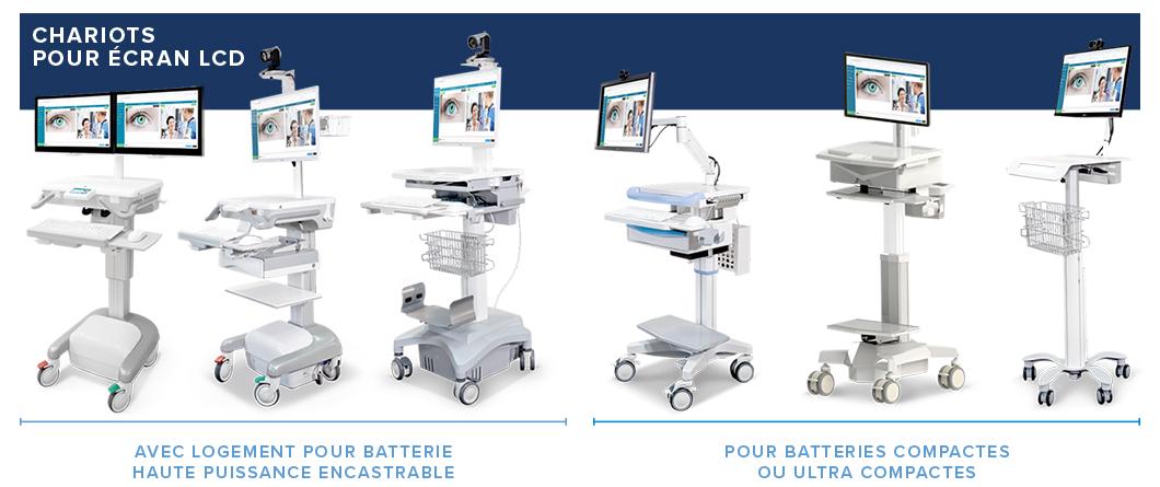 Chariots Médicaux